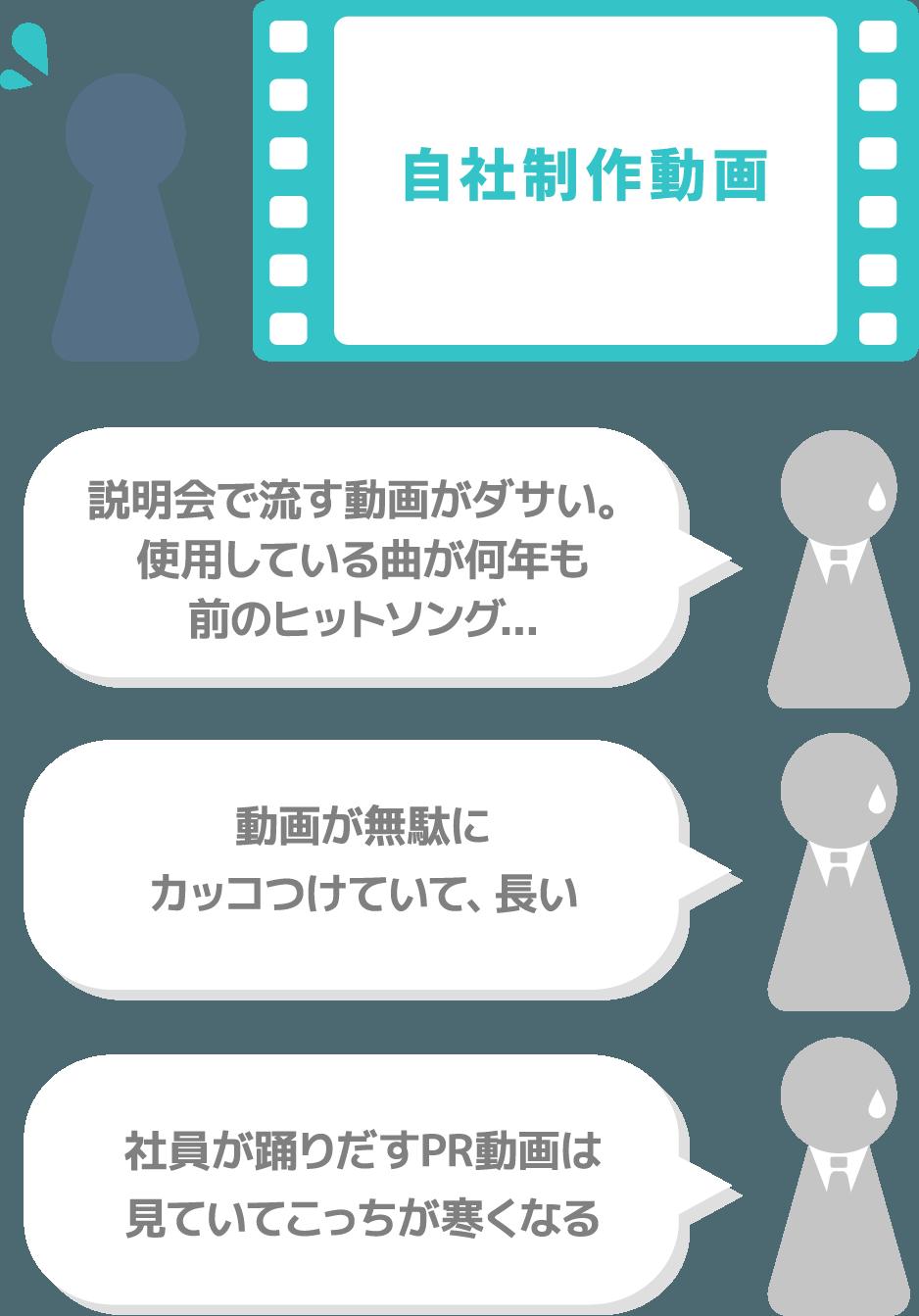 動画の感想